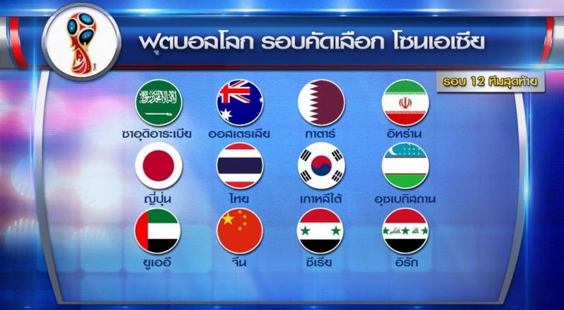 ibcbet world cup round3